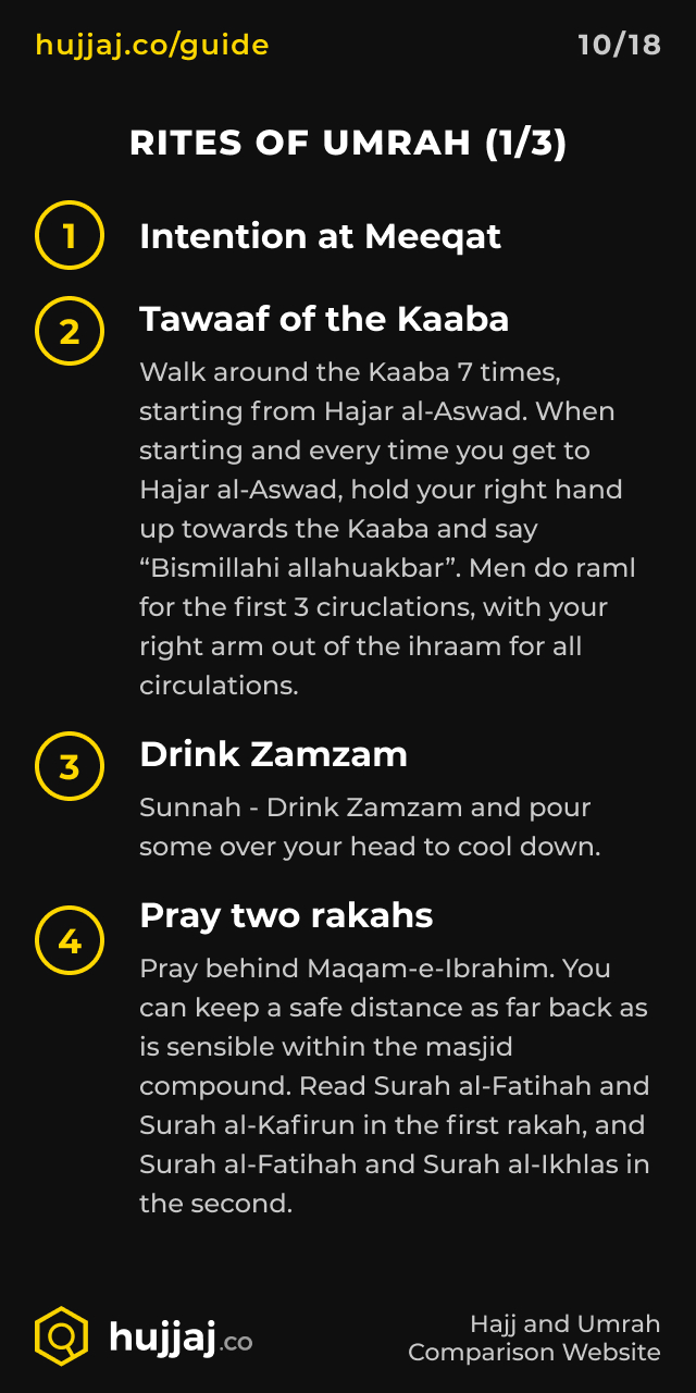 Hujjaj.co - Hajj and Umrah Cheatsheets - [10/18] Rites of Umrah (1/3)