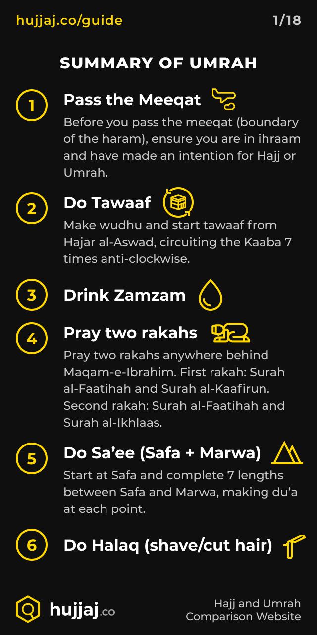 Hujjaj.co - Hajj and Umrah Cheatsheets - [1/18] Summary of Umrah